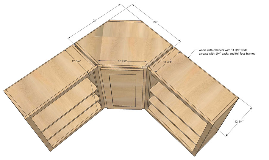 Kitchen Cabinet Dimensions Standard Common Dimensions